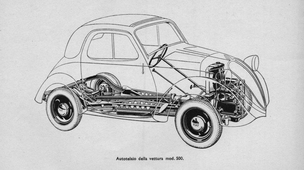 Fiat 500A - Schema Tecnico